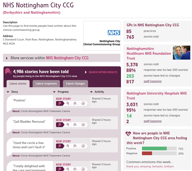 Page for Nottingham City CCG